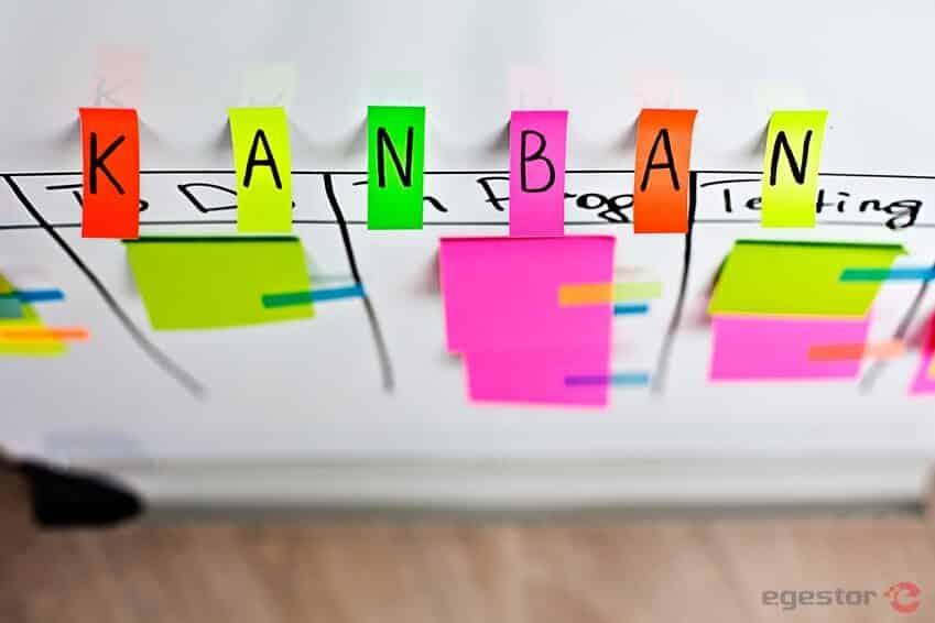 Kanban O Que é E Como Funciona O Método