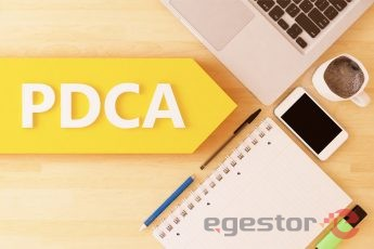 Ciclo PDCA - Plan, do, Check and Act