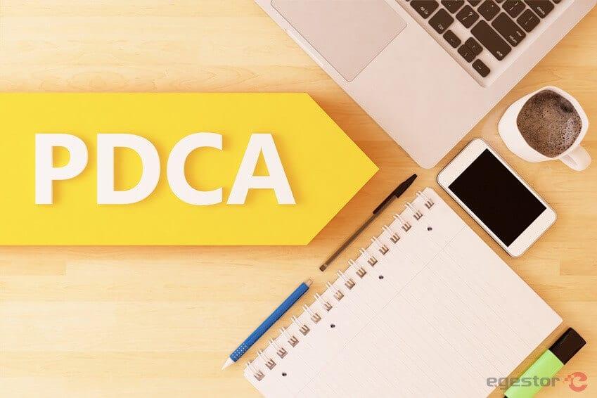 Ciclo PDCA - Plan, do, Check and Act