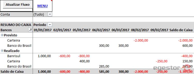NCG na planilha de controle financeiro