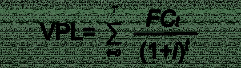 Fórmula cálculo VPL Valor Presente Líquido TIR Taxa Interna de Retorno