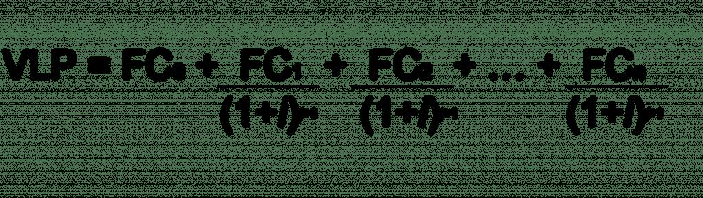 Fórmula cálculo VPL Valor Presente Líquido